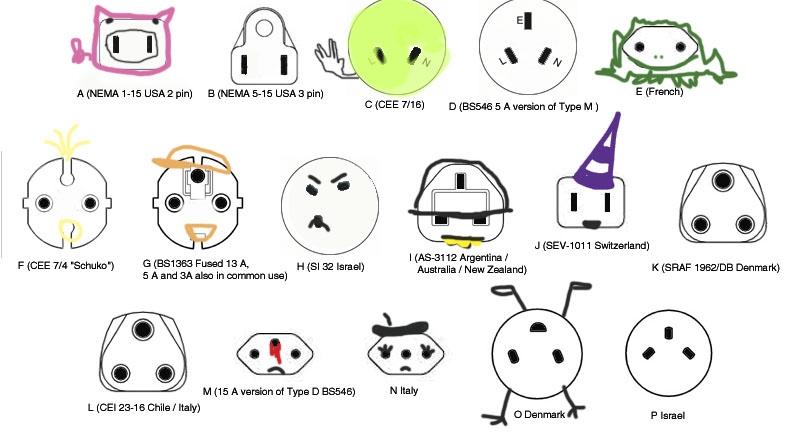 plug_faces